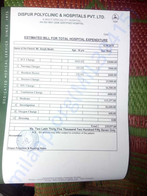 Total Bill Estimate (final bill awaited from hospital)
